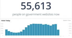 Analytics pentru .gov